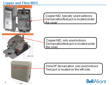 NID wiring a do it yourself guide support bell aliant Telephone Wall Jack Wiring Diagram at couponss.co