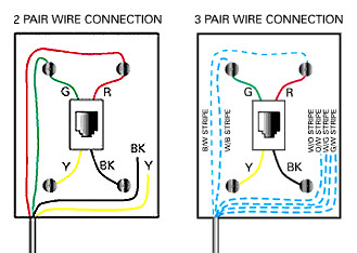 Admirable Wiring Diagram For Two Line Phone Jack Wiring Diagram Data Wiring 101 Capemaxxcnl