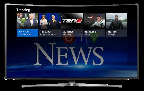 Bell tv channels fibe